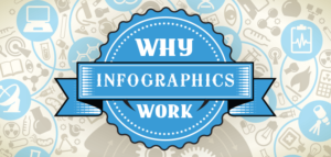 The Science of Sight: Why Infographics Work badge