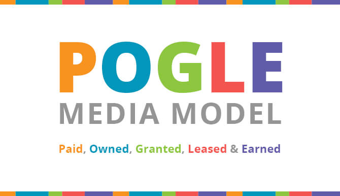 POGLE Media Mode: Paid, Owned, Granted, Leased and Earned Media