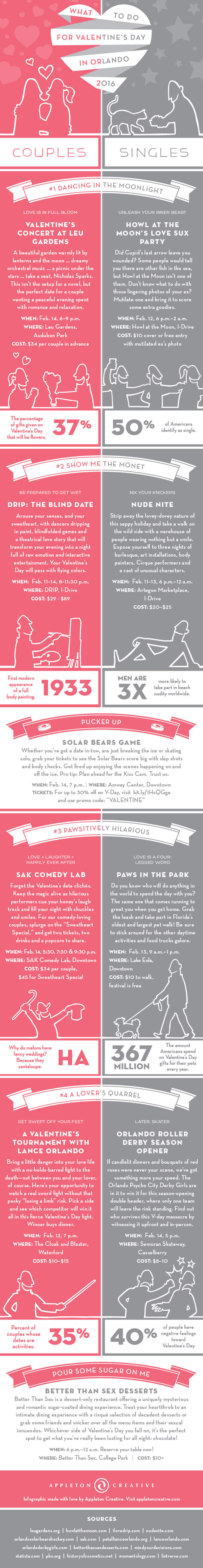 What to do for Valentine's Day infographic